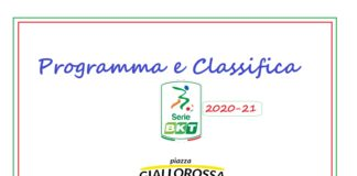 Serie B, 2020-21